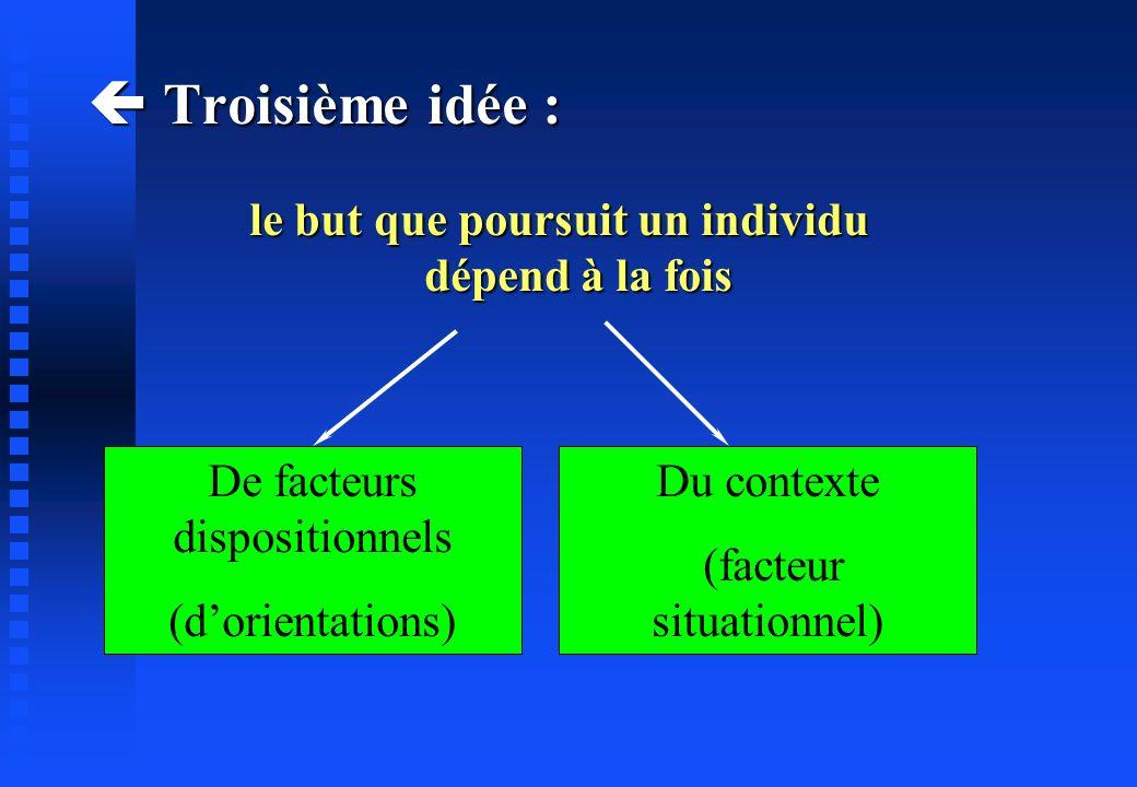 Troisième idée : Troisième idée : le but que poursuit un individu dépend à la fois De facteurs dispositionnels (dorientations) Du contexte (facteur si