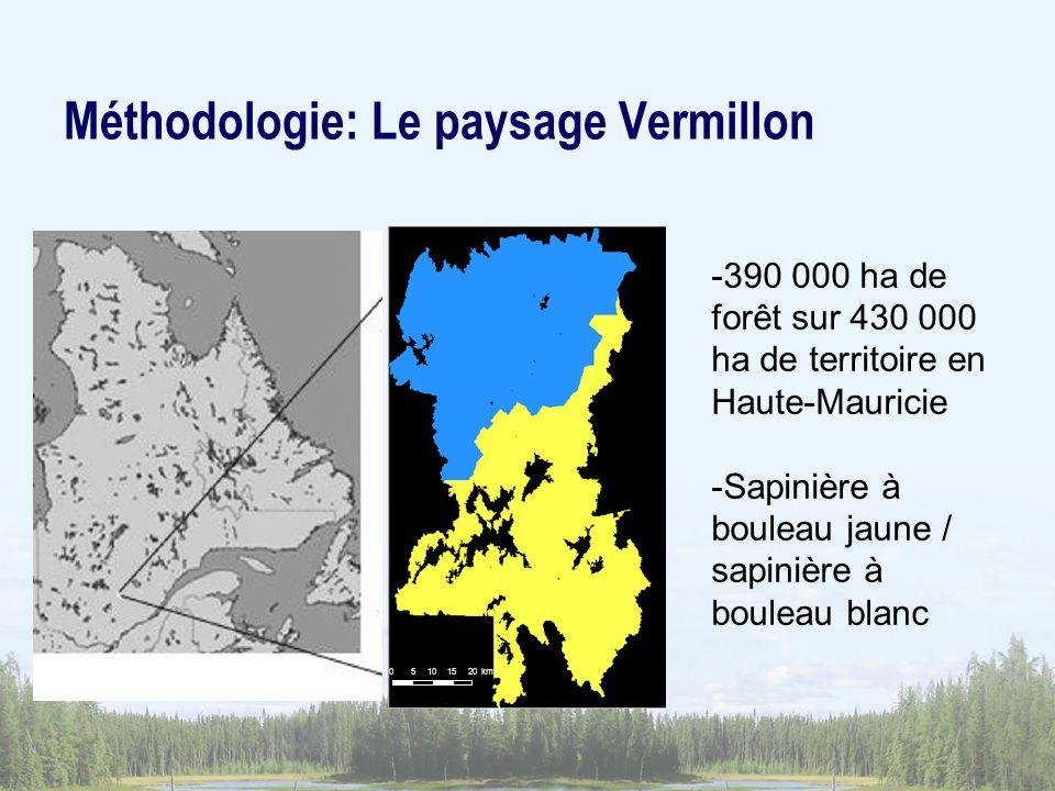 Méthodologie: Le paysage Vermillon -390 000 ha de forêt sur 430 000 ha de territoire en Haute-Mauricie -Sapinière à bouleau jaune / sapinière à bouleau blanc 0 5 10 15 20 km