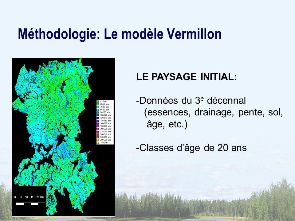Méthodologie: Le modèle Vermillon LE PAYSAGE INITIAL: -Données du 3 e décennal (essences, drainage, pente, sol, âge, etc.) -Classes dâge de 20 ans 0 5 10 15 20 km