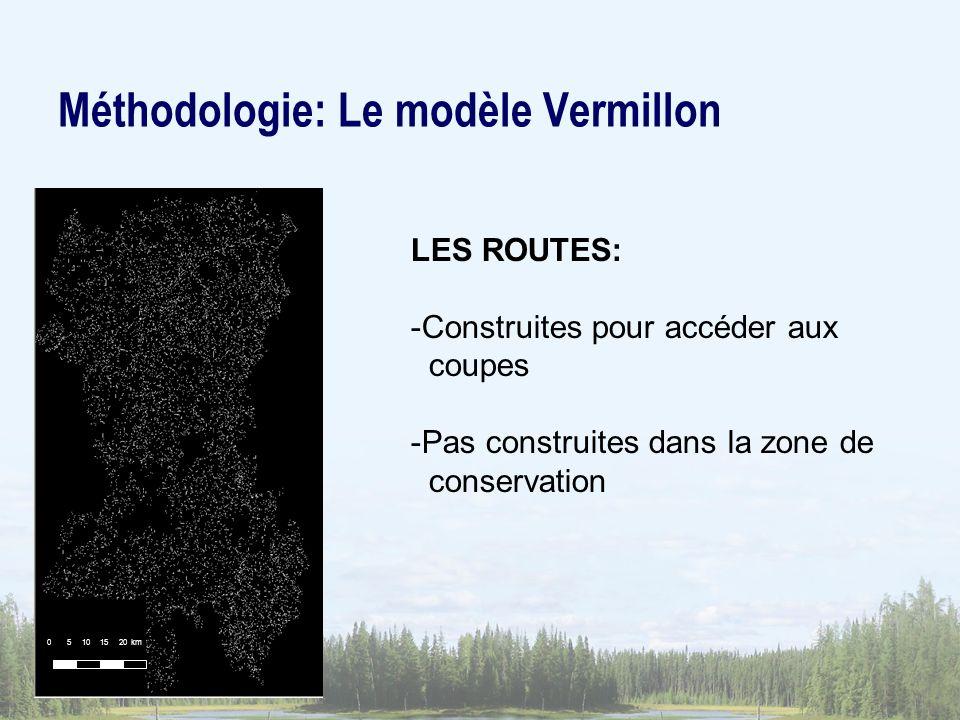 Méthodologie: Le modèle Vermillon LES ROUTES: -Construites pour accéder aux coupes -Pas construites dans la zone de conservation 0 5 10 15 20 km