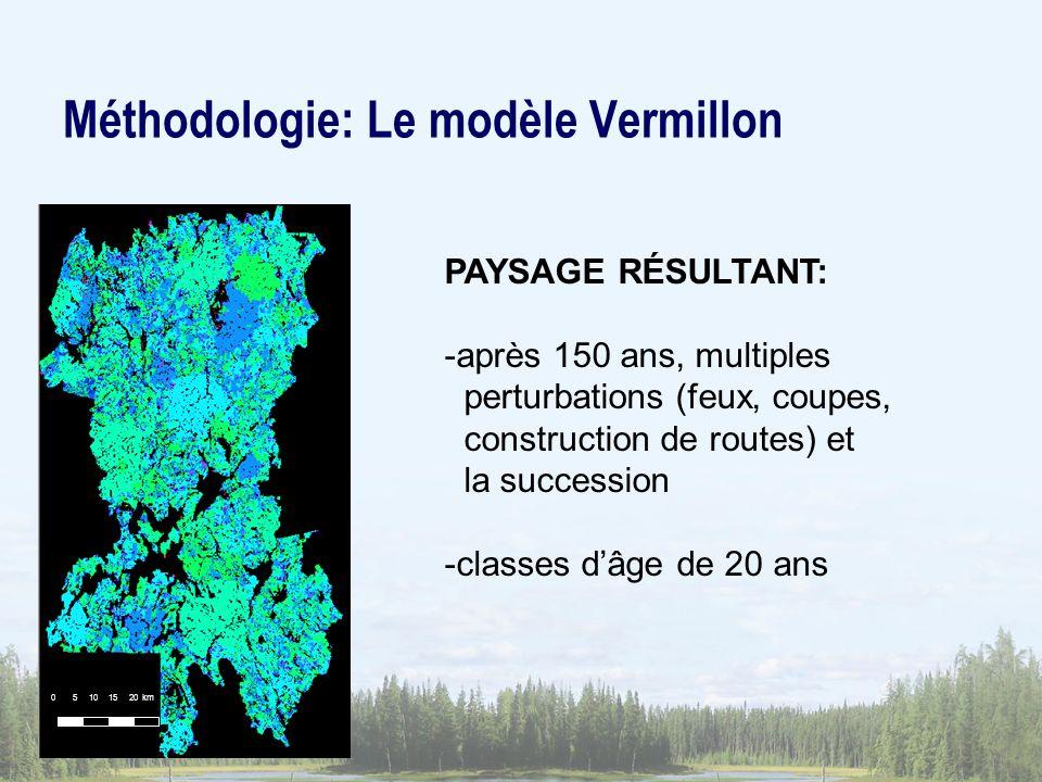 Méthodologie: Le modèle Vermillon PAYSAGE RÉSULTANT: -après 150 ans, multiples perturbations (feux, coupes, construction de routes) et la succession -classes dâge de 20 ans 0 5 10 15 20 km