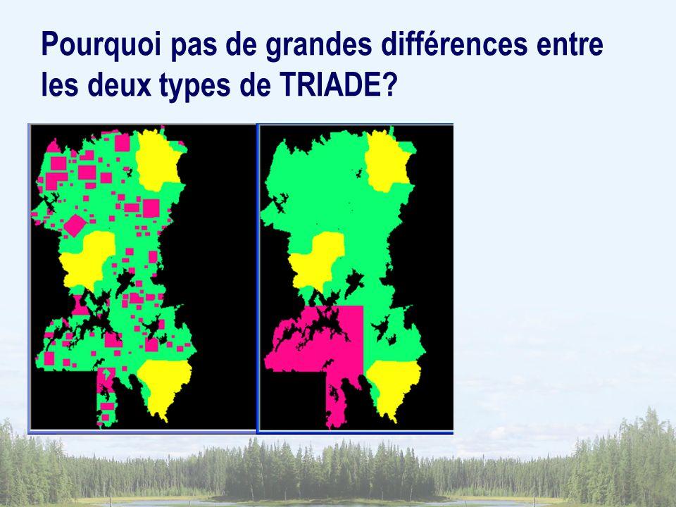 Pourquoi pas de grandes différences entre les deux types de TRIADE?