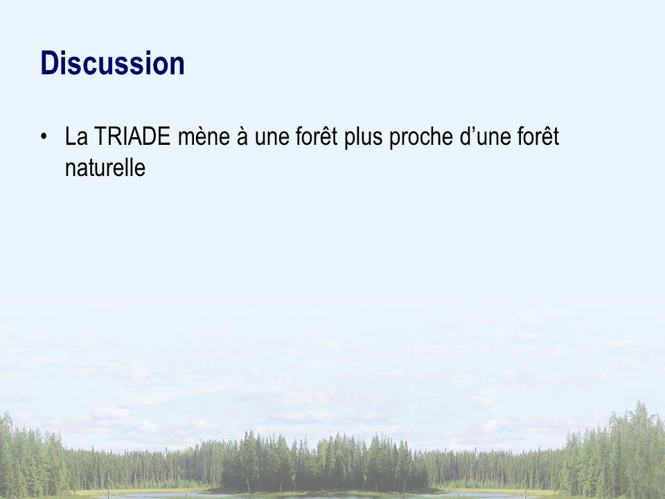 Discussion La TRIADE mène à une forêt plus proche dune forêt naturelle