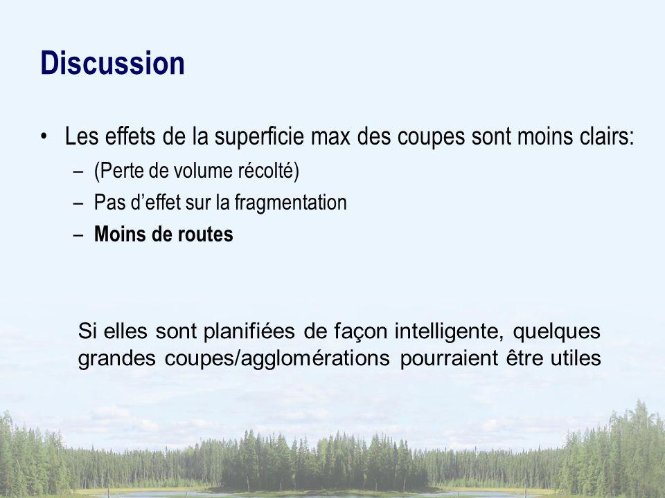 Discussion Les effets de la superficie max des coupes sont moins clairs: –(Perte de volume récolté) –Pas deffet sur la fragmentation – Moins de routes Si elles sont planifiées de façon intelligente, quelques grandes coupes/agglomérations pourraient être utiles