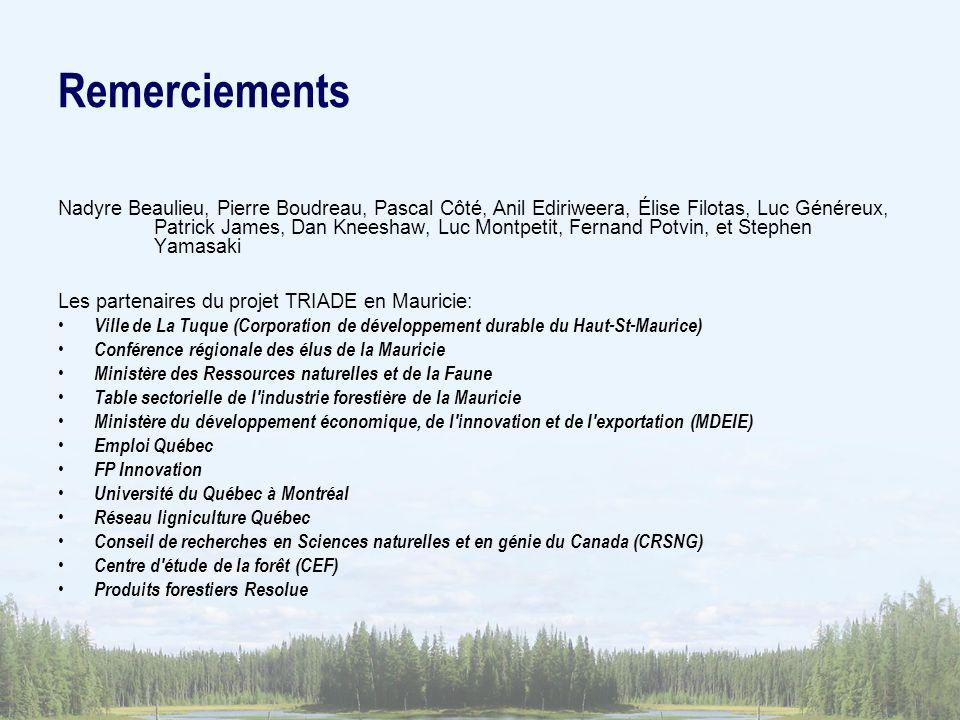 Remerciements Nadyre Beaulieu, Pierre Boudreau, Pascal Côté, Anil Ediriweera, Élise Filotas, Luc Généreux, Patrick James, Dan Kneeshaw, Luc Montpetit,