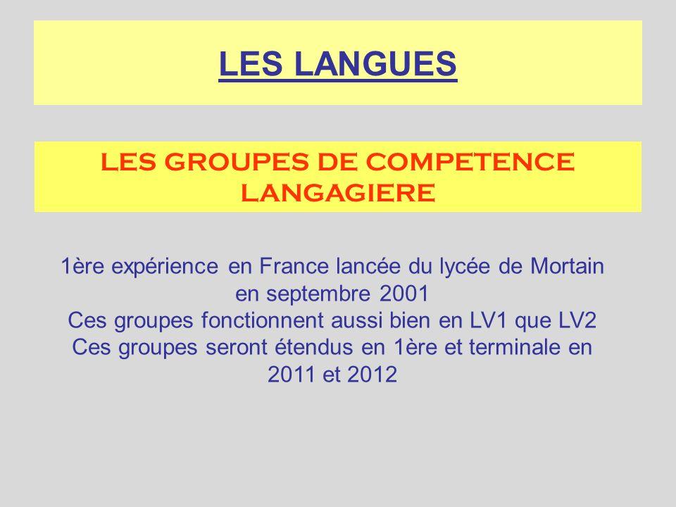 LES LANGUES LES GROUPES DE COMPETENCE LANGAGIERE 1ère expérience en France lancée du lycée de Mortain en septembre 2001 Ces groupes fonctionnent aussi bien en LV1 que LV2 Ces groupes seront étendus en 1ère et terminale en 2011 et 2012