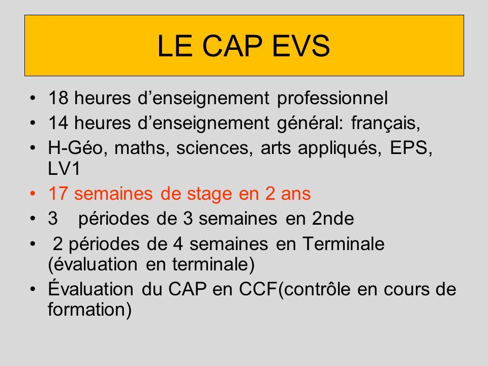 LE CAP EVS 18 heures denseignement professionnel 14 heures denseignement général: français, H-Géo, maths, sciences, arts appliqués, EPS, LV1 17 semaines de stage en 2 ans 3périodes de 3 semaines en 2nde 2 périodes de 4 semaines en Terminale (évaluation en terminale) Évaluation du CAP en CCF(contrôle en cours de formation)
