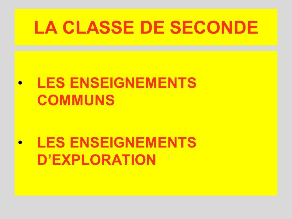LA CLASSE DE SECONDE LES ENSEIGNEMENTS COMMUNS LES ENSEIGNEMENTS DEXPLORATION