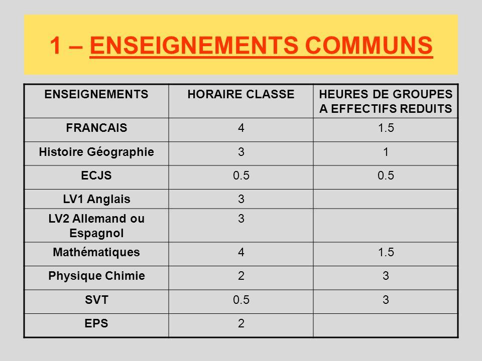 LACCOMPAGNEMENT PERSONNALISE obligatoire POUR TOUS LES ELEVES 2H PAR SEMAINE SOUTIEN APPRONFONDISSEMENT MÉTHODOLOGIE ORIENTATION