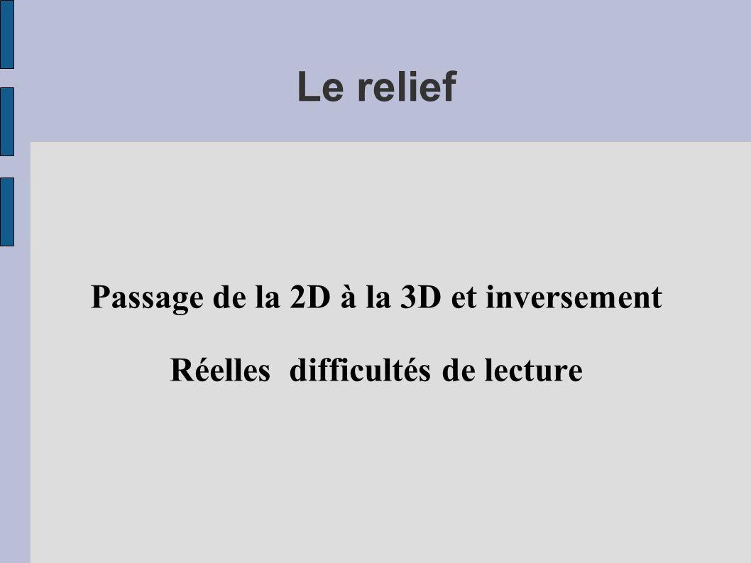 Le relief Passage de la 2D à la 3D et inversement Réelles difficultés de lecture