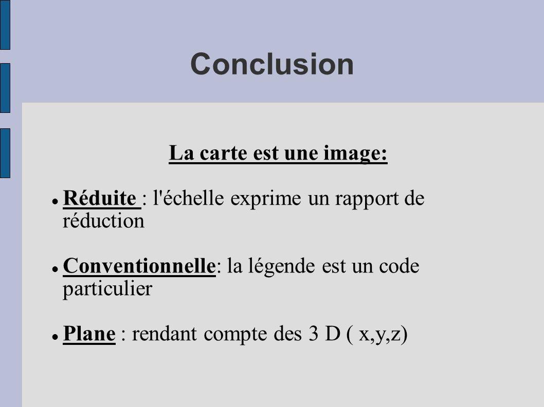 Conclusion La carte est une image: Réduite : l'échelle exprime un rapport de réduction Conventionnelle: la légende est un code particulier Plane : ren