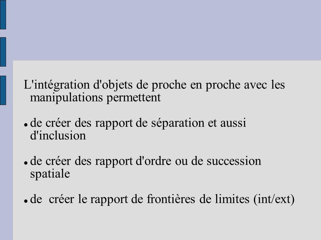 L'intégration d'objets de proche en proche avec les manipulations permettent de créer des rapport de séparation et aussi d'inclusion de créer des rapp