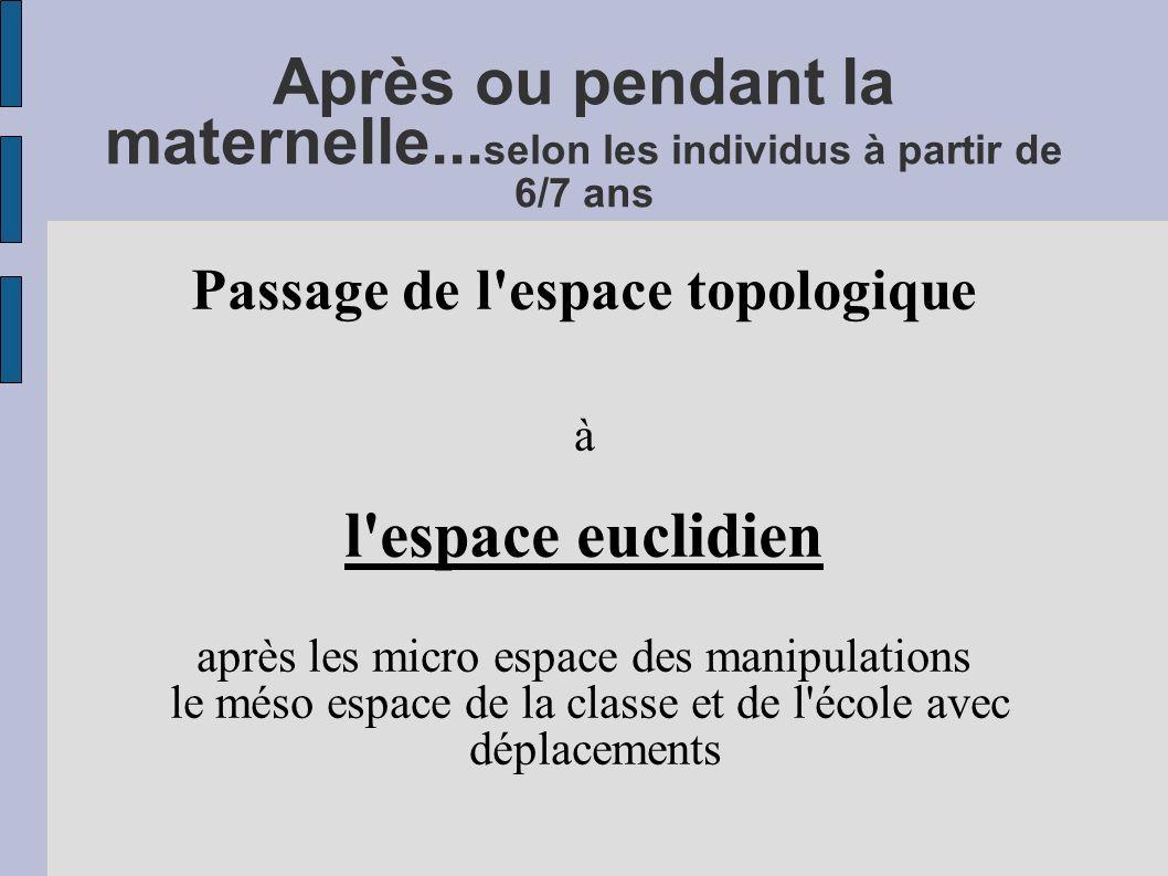 Après ou pendant la maternelle... selon les individus à partir de 6/7 ans Passage de l'espace topologique à l'espace euclidien après les micro espace