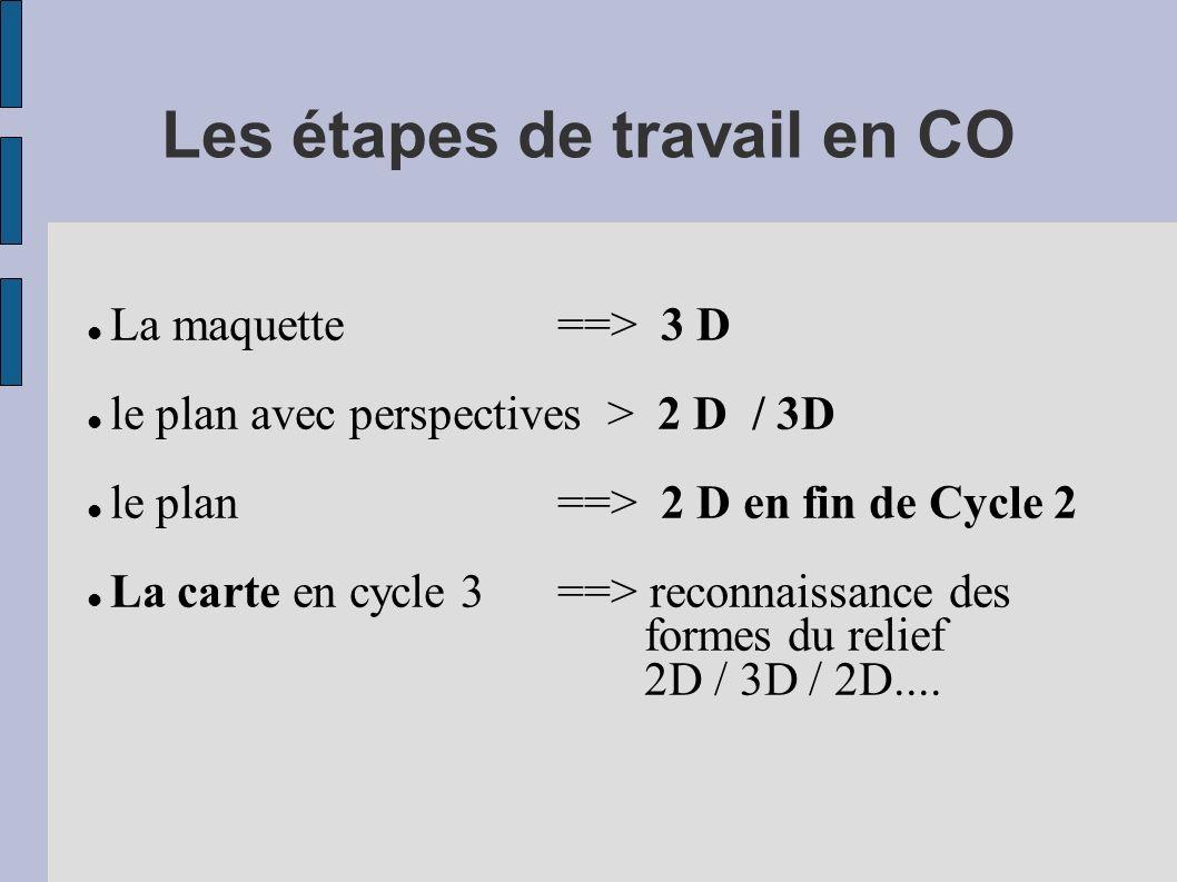 Les étapes de travail en CO La maquette ==> 3 D le plan avec perspectives > 2 D / 3D le plan==> 2 D en fin de Cycle 2 La carte en cycle 3==> reconnais