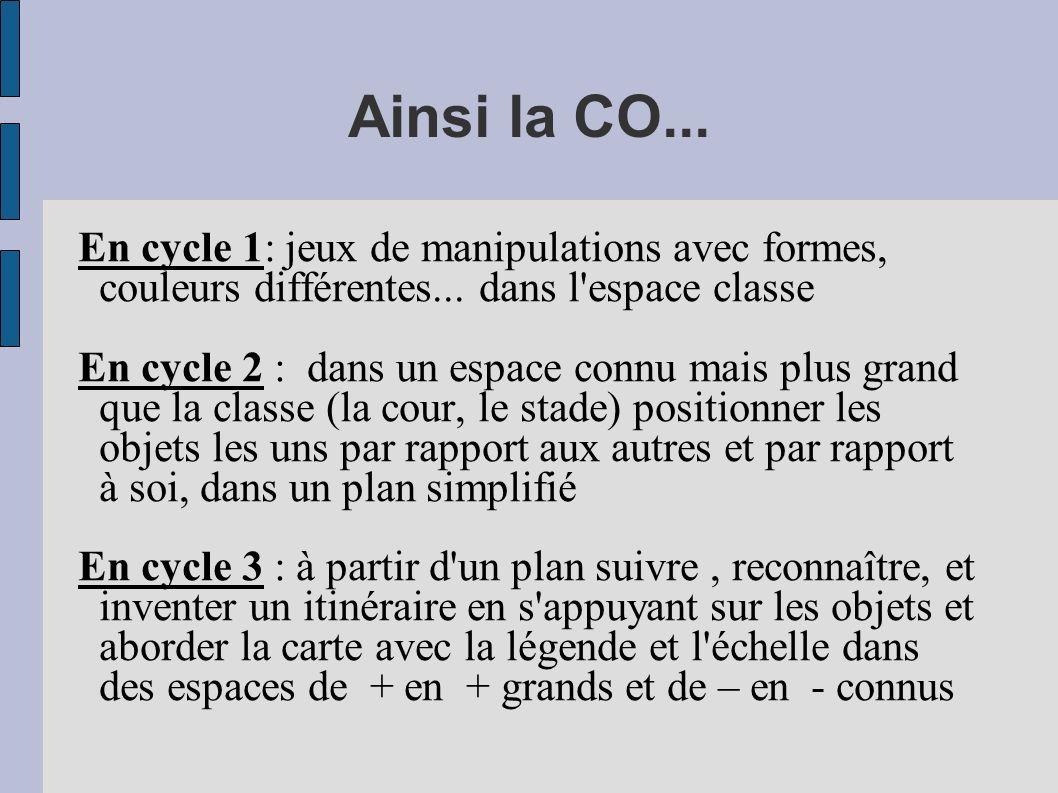 Ainsi la CO... En cycle 1: jeux de manipulations avec formes, couleurs différentes... dans l'espace classe En cycle 2 : dans un espace connu mais plus