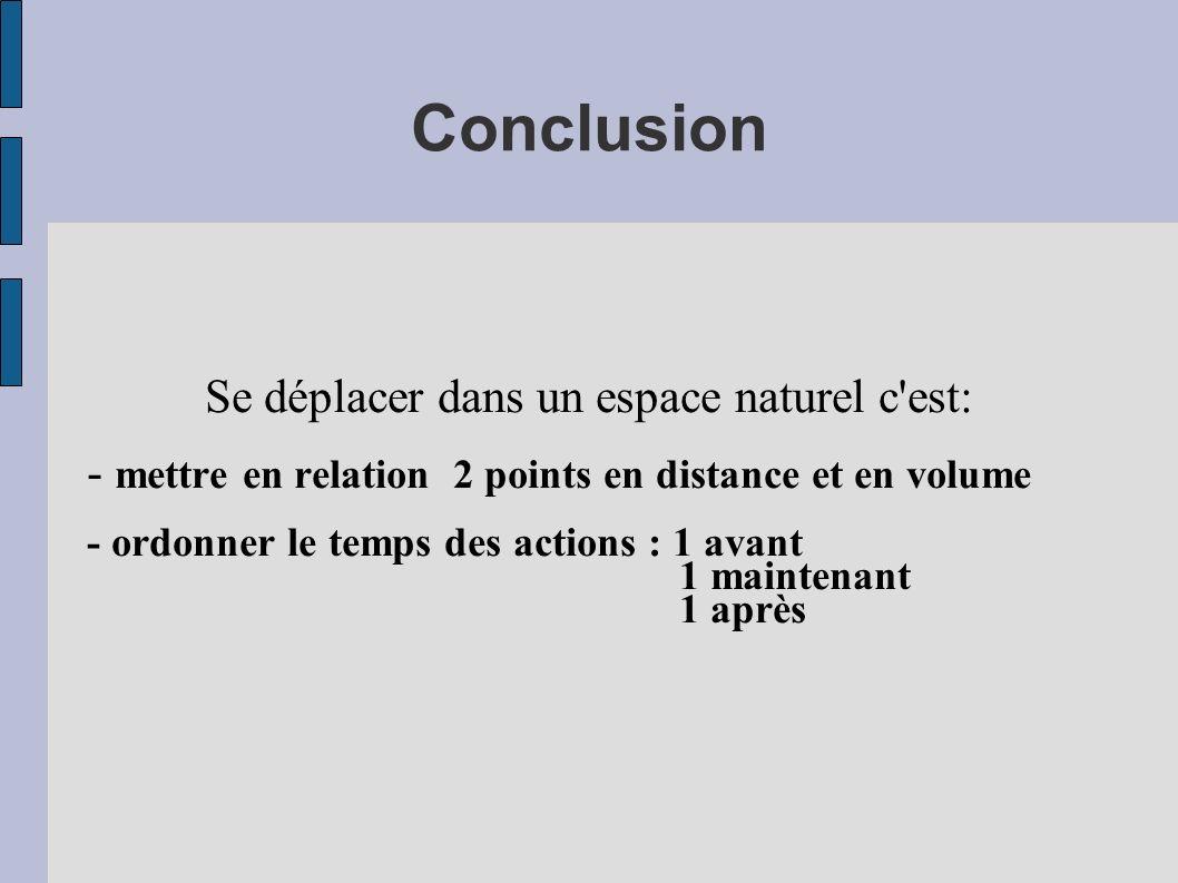 Conclusion Se déplacer dans un espace naturel c'est: - mettre en relation 2 points en distance et en volume - ordonner le temps des actions : 1 avant