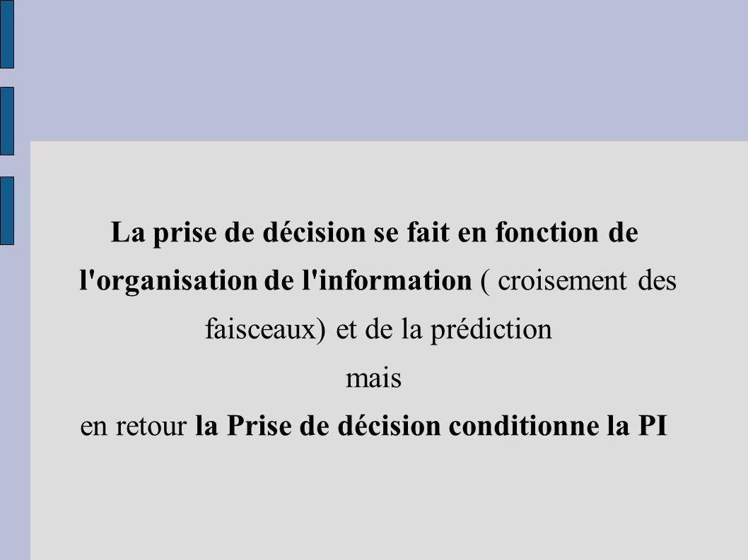 La prise de décision se fait en fonction de l'organisation de l'information ( croisement des faisceaux) et de la prédiction mais en retour la Prise de