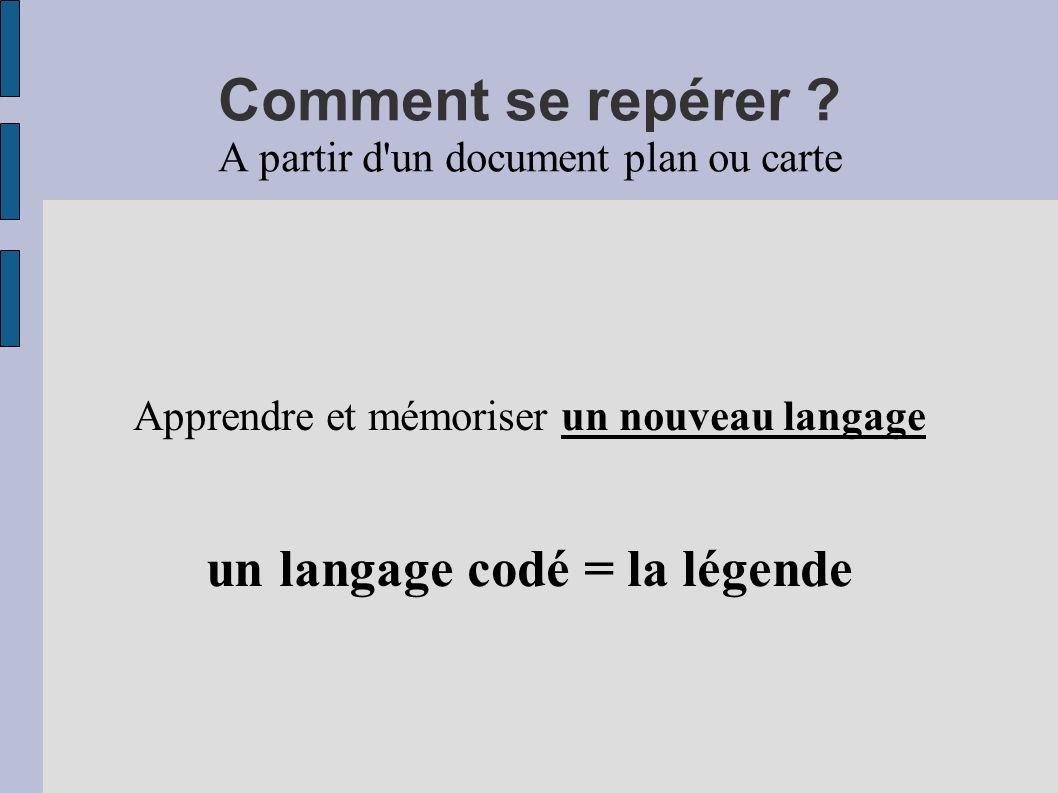Comment se repérer ? A partir d'un document plan ou carte Apprendre et mémoriser un nouveau langage un langage codé = la légende