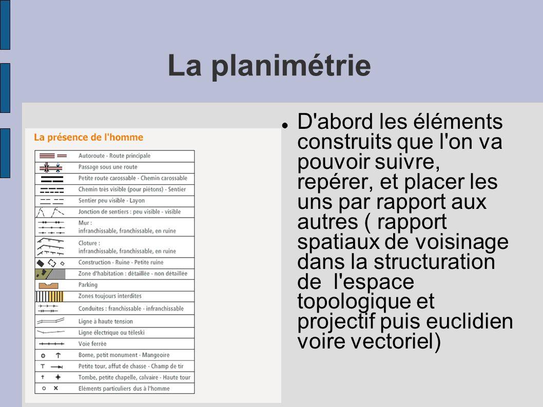 La planimétrie D'abord les éléments construits que l'on va pouvoir suivre, repérer, et placer les uns par rapport aux autres ( rapport spatiaux de voi