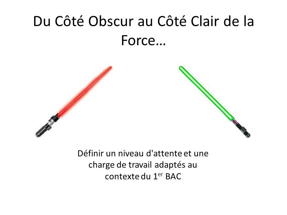 Du Côté Obscur au Côté Clair de la Force… Définir un niveau d'attente et une charge de travail adaptés au contexte du 1 er BAC