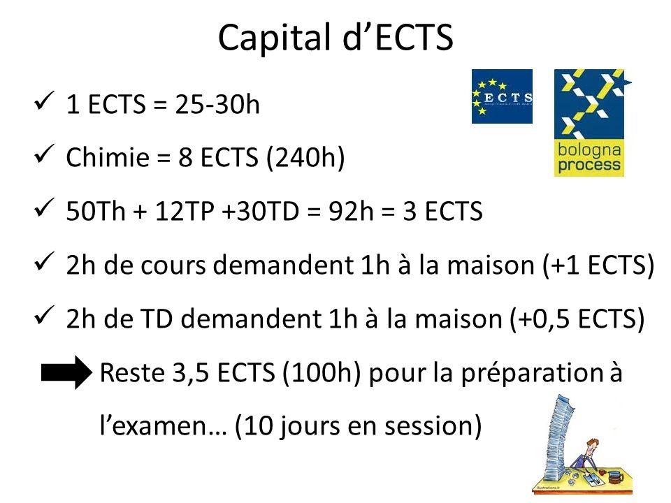 1 ECTS = 25-30h Chimie = 8 ECTS (240h) 50Th + 12TP +30TD = 92h = 3 ECTS 2h de cours demandent 1h à la maison (+1 ECTS) 2h de TD demandent 1h à la mais