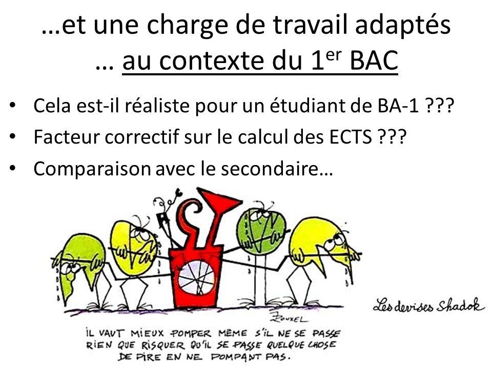 …et une charge de travail adaptés … au contexte du 1 er BAC Cela est-il réaliste pour un étudiant de BA-1 ??? Facteur correctif sur le calcul des ECTS