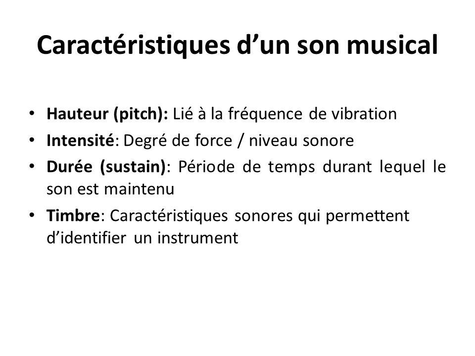 Caractéristiques dun son musical Hauteur (pitch): Lié à la fréquence de vibration Intensité: Degré de force / niveau sonore Durée (sustain): Période de temps durant lequel le son est maintenu Timbre: Caractéristiques sonores qui permettent didentifier un instrument