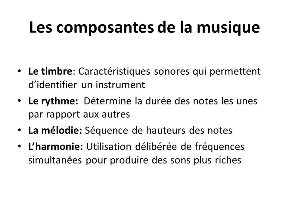 Les composantes de la musique Le timbre: Caractéristiques sonores qui permettent didentifier un instrument Le rythme: Détermine la durée des notes les unes par rapport aux autres La mélodie: Séquence de hauteurs des notes Lharmonie: Utilisation délibérée de fréquences simultanées pour produire des sons plus riches