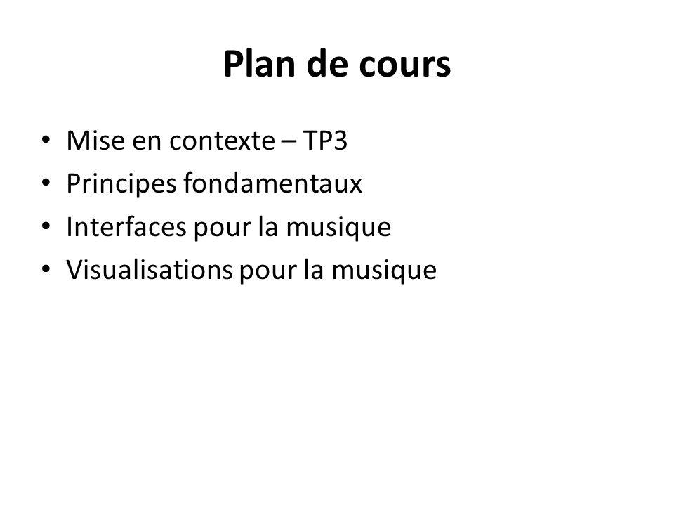 Plan de cours Mise en contexte – TP3 Principes fondamentaux Interfaces pour la musique Visualisations pour la musique