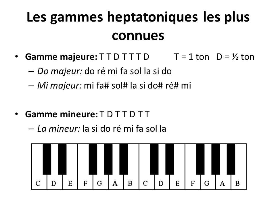 Les gammes heptatoniques les plus connues Gamme majeure: T T D T T T D T = 1 ton D = ½ ton – Do majeur: do ré mi fa sol la si do – Mi majeur: mi fa# s