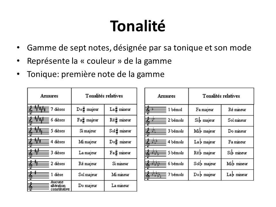 Tonalité Gamme de sept notes, désignée par sa tonique et son mode Représente la « couleur » de la gamme Tonique: première note de la gamme