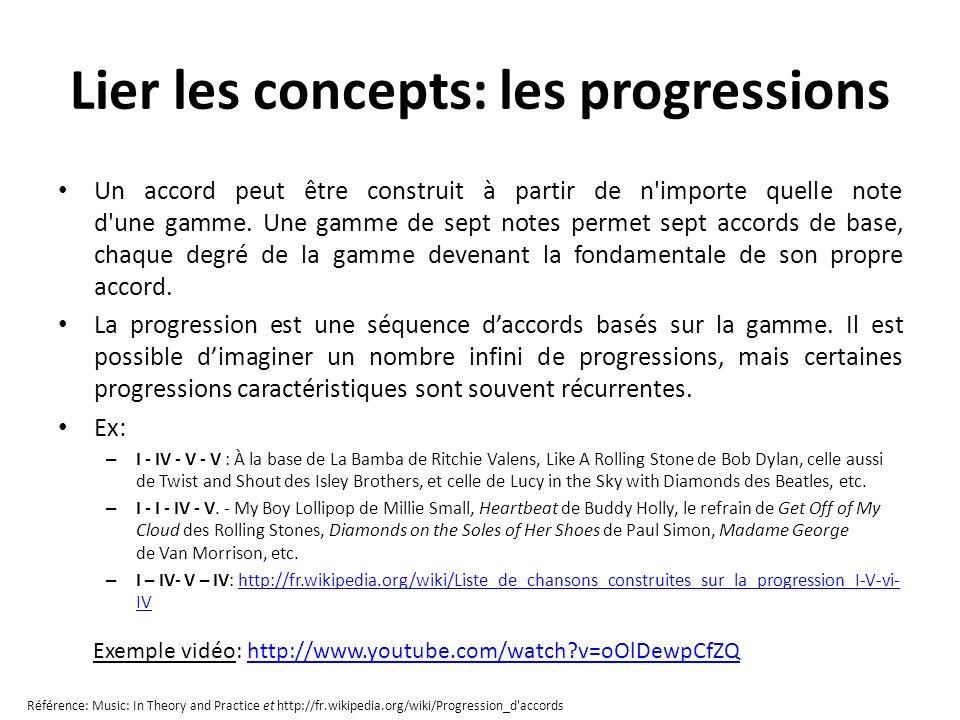 Lier les concepts: les progressions Un accord peut être construit à partir de n importe quelle note d une gamme.