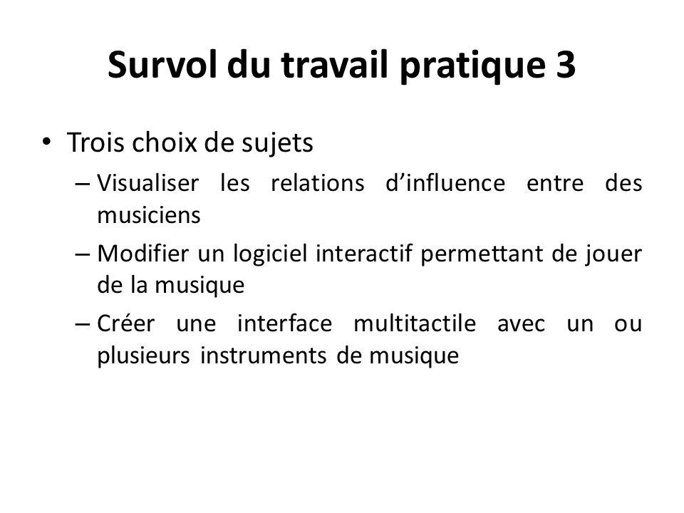 Survol du travail pratique 3 Trois choix de sujets – Visualiser les relations dinfluence entre des musiciens – Modifier un logiciel interactif permett