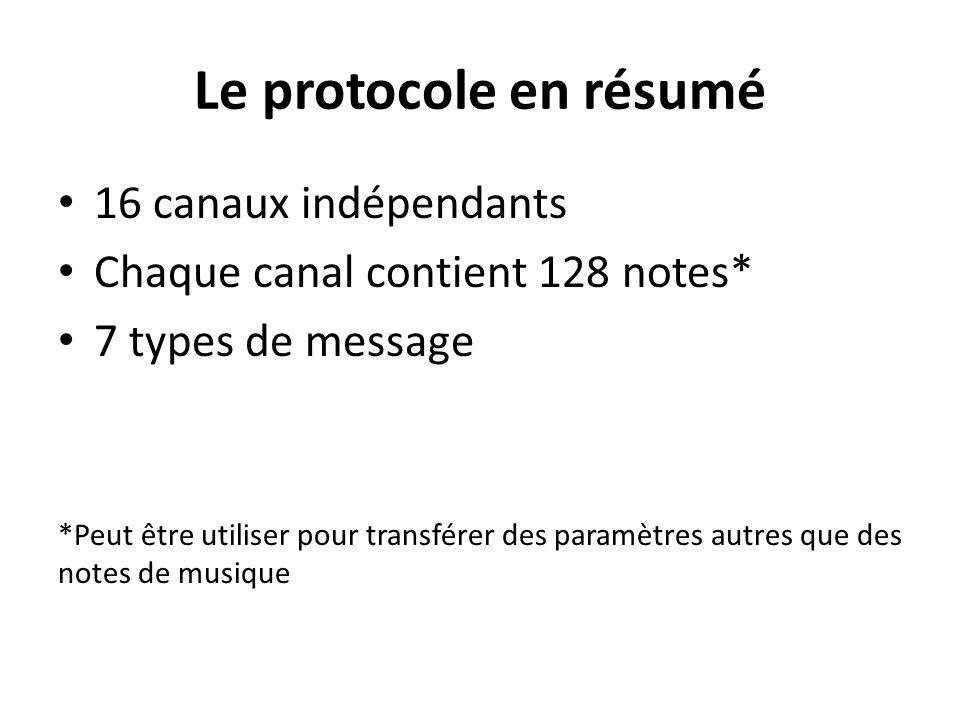 Le protocole en résumé 16 canaux indépendants Chaque canal contient 128 notes* 7 types de message *Peut être utiliser pour transférer des paramètres a
