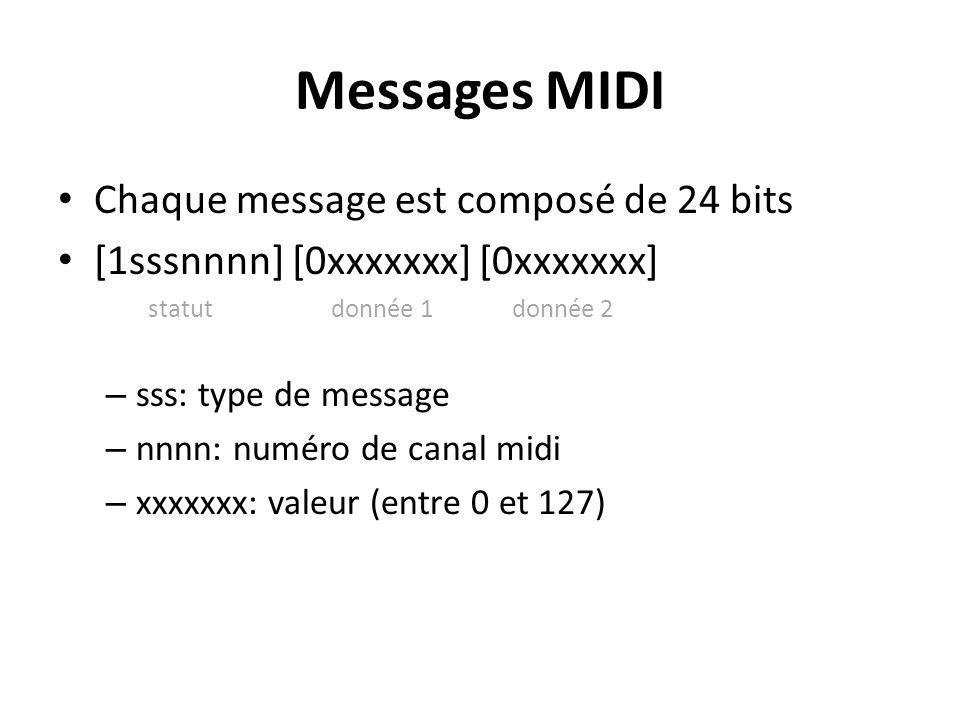 Messages MIDI Chaque message est composé de 24 bits [1sssnnnn] [0xxxxxxx] [0xxxxxxx] statut donnée 1 donnée 2 – sss: type de message – nnnn: numéro de canal midi – xxxxxxx: valeur (entre 0 et 127)