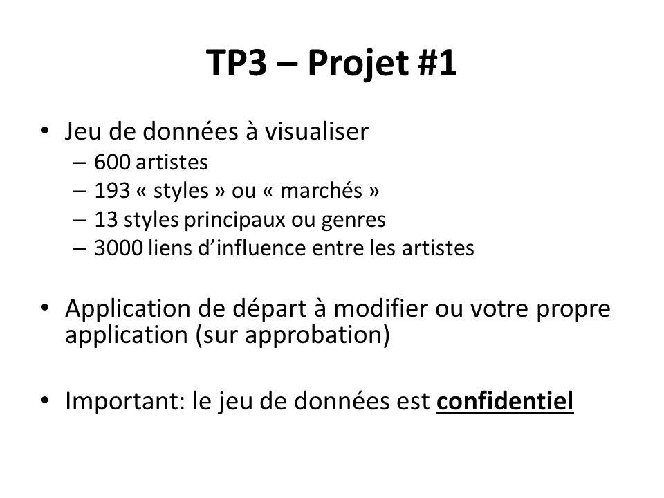 TP3 – Projet #1 Jeu de données à visualiser – 600 artistes – 193 « styles » ou « marchés » – 13 styles principaux ou genres – 3000 liens dinfluence entre les artistes Application de départ à modifier ou votre propre application (sur approbation) Important: le jeu de données est confidentiel