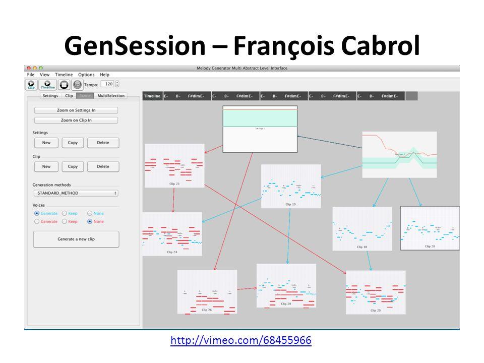 GenSession – François Cabrol http://vimeo.com/68455966