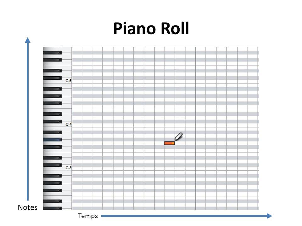Les degrés Désigne la place dune note dans une échelle musicale spécifique.