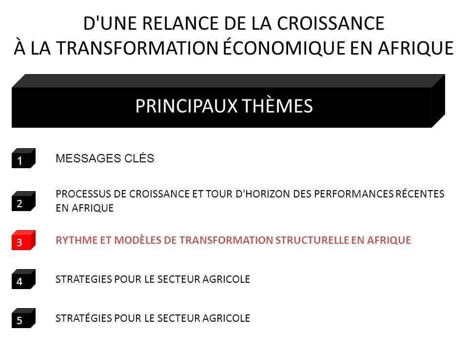 PRINCIPAUX THÈMES 1 MESSAGES CLÉS 2 PROCESSUS DE CROISSANCE ET TOUR D HORIZON DES PERFORMANCES RÉCENTES EN AFRIQUE 3 RYTHME ET MODÈLES DE TRANSFORMATION STRUCTURELLE EN AFRIQUE 4 STRATEGIES POUR LE SECTEUR AGRICOLE 5 STRATÉGIES POUR LE SECTEUR AGRICOLE D UNE RELANCE DE LA CROISSANCE À LA TRANSFORMATION ÉCONOMIQUE EN AFRIQUE