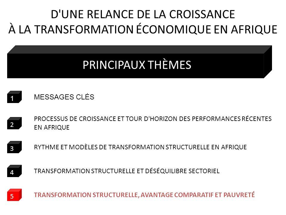 PRINCIPAUX THÈMES 1 MESSAGES CLÉS 2 3 RYTHME ET MODÈLES DE TRANSFORMATION STRUCTURELLE EN AFRIQUE 4 TRANSFORMATION STRUCTURELLE ET DÉSÉQUILIBRE SECTORIEL 5 TRANSFORMATION STRUCTURELLE, AVANTAGE COMPARATIF ET PAUVRETÉ PROCESSUS DE CROISSANCE ET TOUR D HORIZON DES PERFORMANCES RÉCENTES EN AFRIQUE D UNE RELANCE DE LA CROISSANCE À LA TRANSFORMATION ÉCONOMIQUE EN AFRIQUE