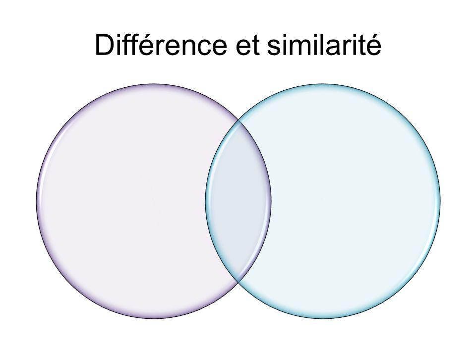Différence et similarité