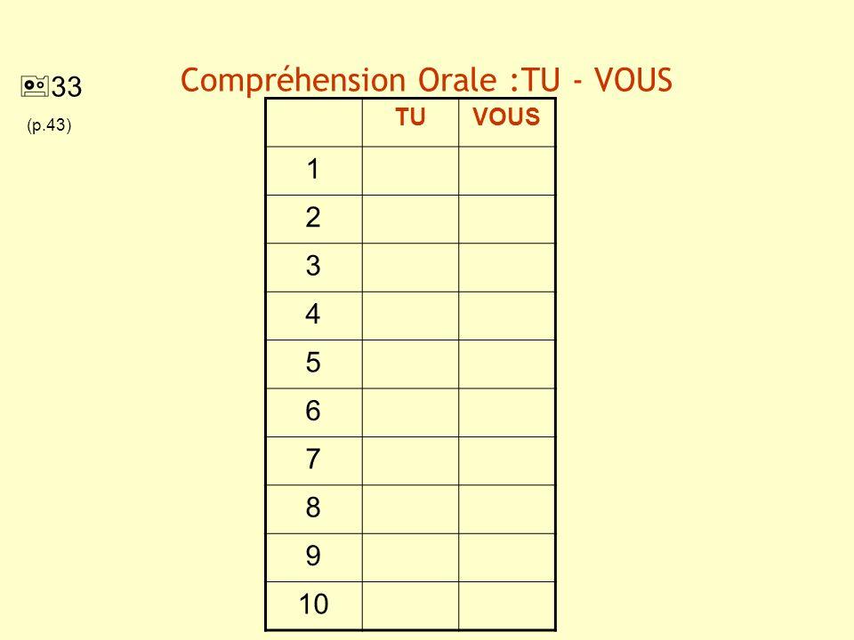 Compréhension Orale :TU - VOUS 33 (p.43) TUVOUS 1 2 3 4 5 6 7 8 9 10