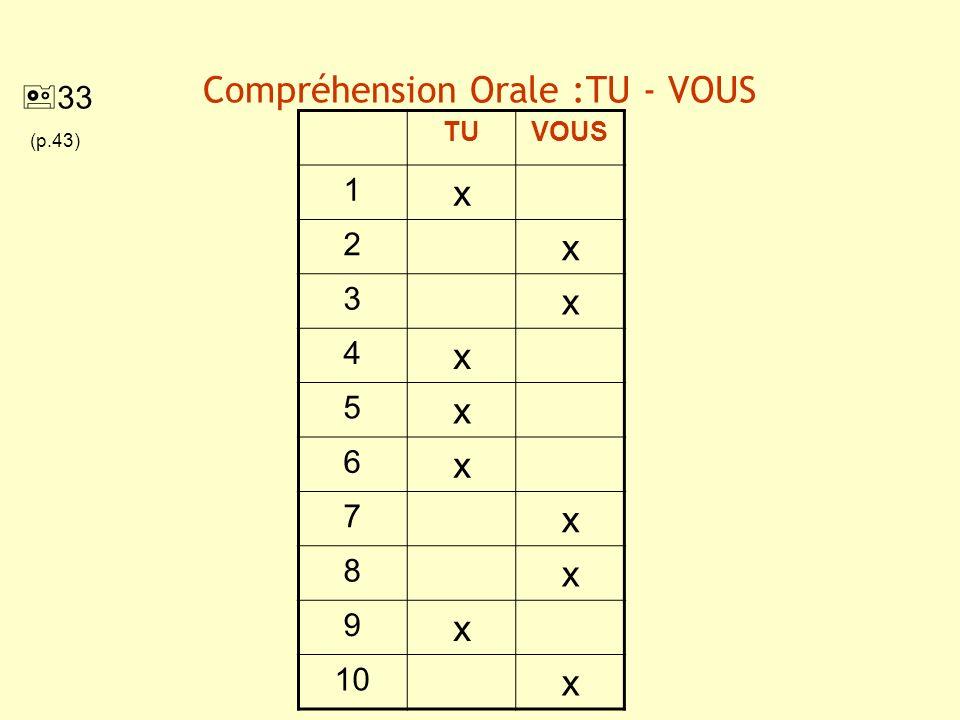 Compréhension Orale :TU - VOUS 33 (p.43) TUVOUS 1 x 2 x 3 x 4 x 5 x 6 x 7 x 8 x 9 x 10 x