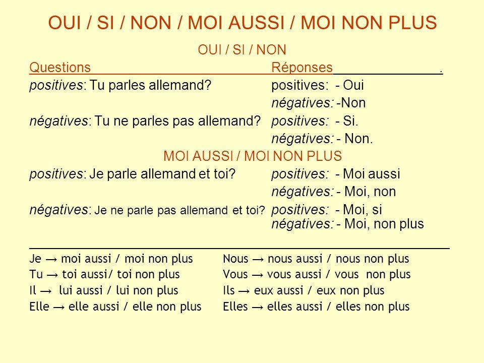 OUI / SI / NON / MOI AUSSI / MOI NON PLUS OUI / SI / NON QuestionsRéponses. positives: Tu parles allemand?positives: - Oui négatives: -Non négatives: