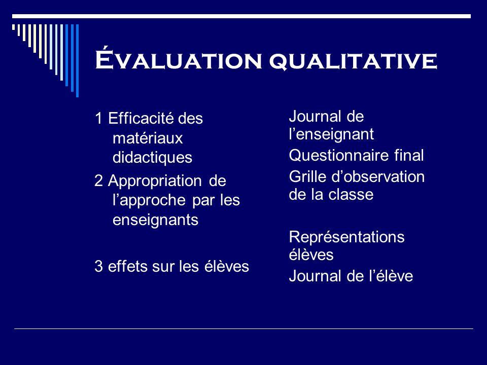 1 Efficacité des matériaux didactiques 2 Appropriation de lapproche par les enseignants 3 effets sur les élèves Journal de lenseignant Questionnaire f