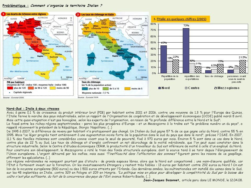 Problématique : Comment s'organise le territoire Italien ? 3. lItalie en quelques chiffres (2005) Nord-Sud : Italie à deux vitesses Avec à peine 0,1 %