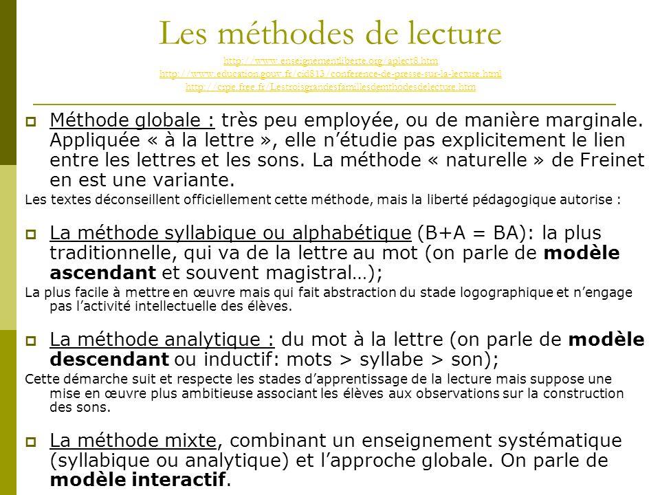 Les méthodes de lecture http://www.enseignementliberte.org/aplect8.htm http://www.education.gouv.fr/cid813/conference-de-presse-sur-la-lecture.html http://crpe.free.fr/Lestroisgrandesfamillesdemthodesdelecture.htm http://www.enseignementliberte.org/aplect8.htm http://www.education.gouv.fr/cid813/conference-de-presse-sur-la-lecture.html http://crpe.free.fr/Lestroisgrandesfamillesdemthodesdelecture.htm Méthode globale : très peu employée, ou de manière marginale.