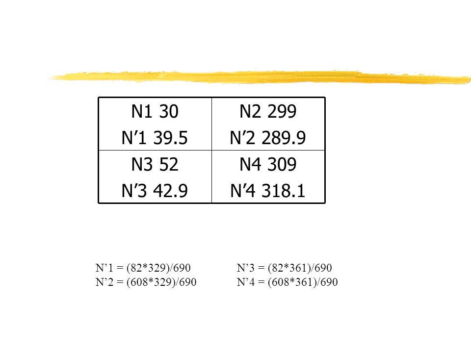 N4 309 N4 318.1 N3 52 N3 42.9 N2 299 N2 289.9 N1 30 N1 39.5 N1 = (82*329)/690N3 = (82*361)/690 N2 = (608*329)/690N4 = (608*361)/690
