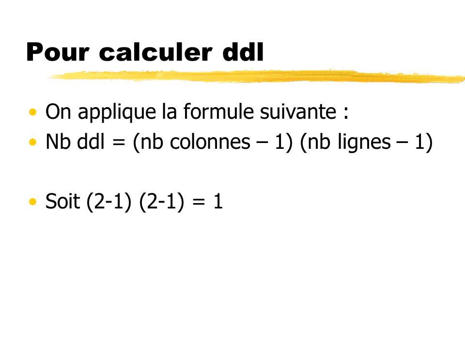 Pour calculer ddl On applique la formule suivante : Nb ddl = (nb colonnes – 1) (nb lignes – 1) Soit (2-1) (2-1) = 1