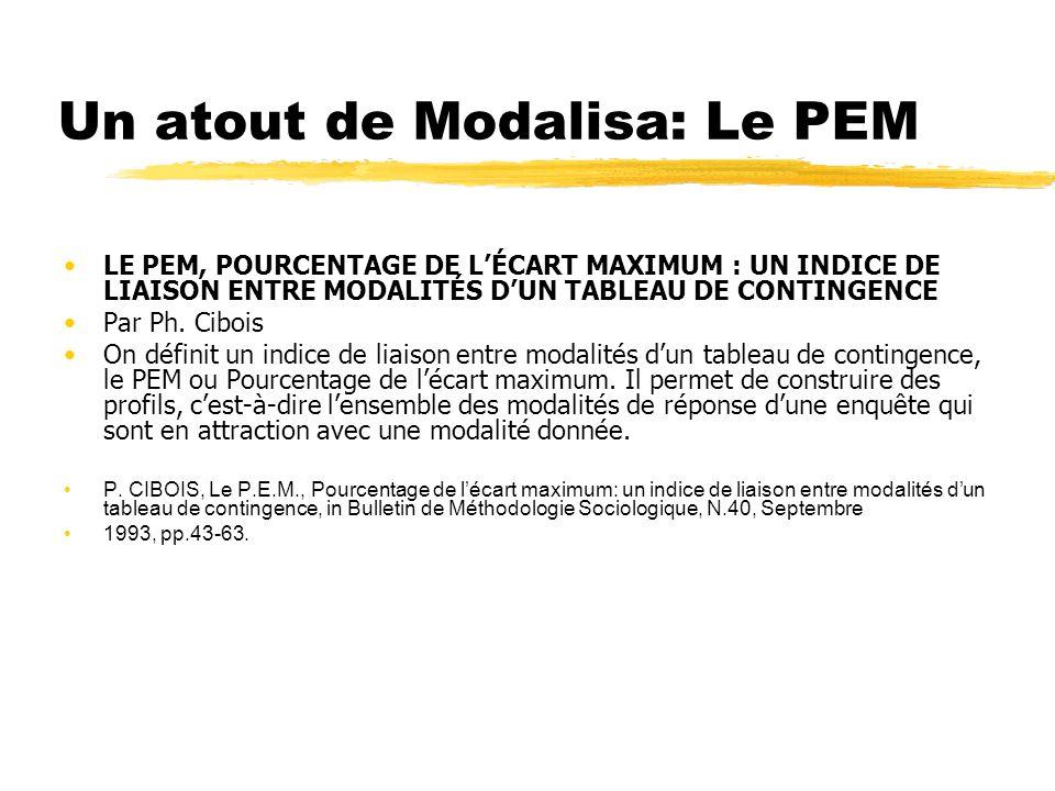 Un atout de Modalisa: Le PEM LE PEM, POURCENTAGE DE LÉCART MAXIMUM : UN INDICE DE LIAISON ENTRE MODALITÉS DUN TABLEAU DE CONTINGENCE Par Ph. Cibois On